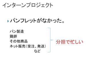 東紀州長期インターンシップ経験者プレゼンテーション(氏原翔平)